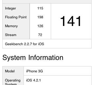 Geekbench2によるiPhone 3G ベンチマーク結果